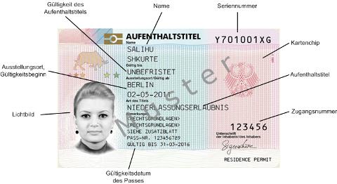 Identitätsdokument